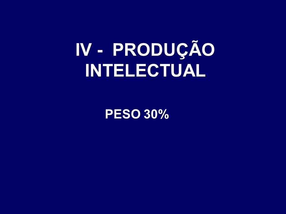 IV - PRODUÇÃO INTELECTUAL