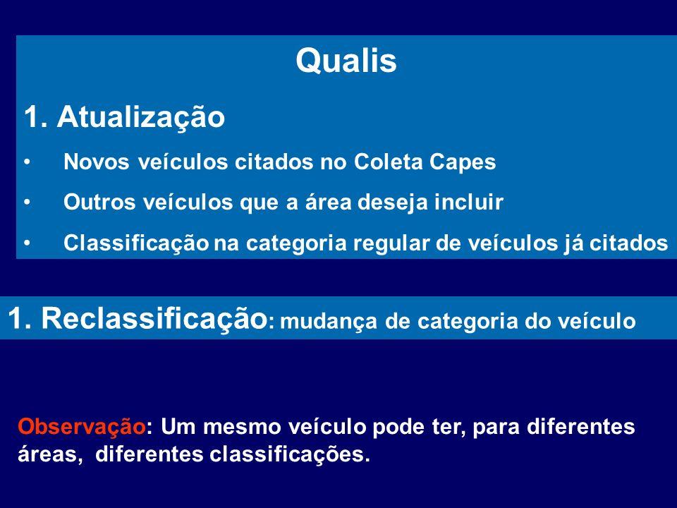 Qualis Atualização Reclassificação: mudança de categoria do veículo
