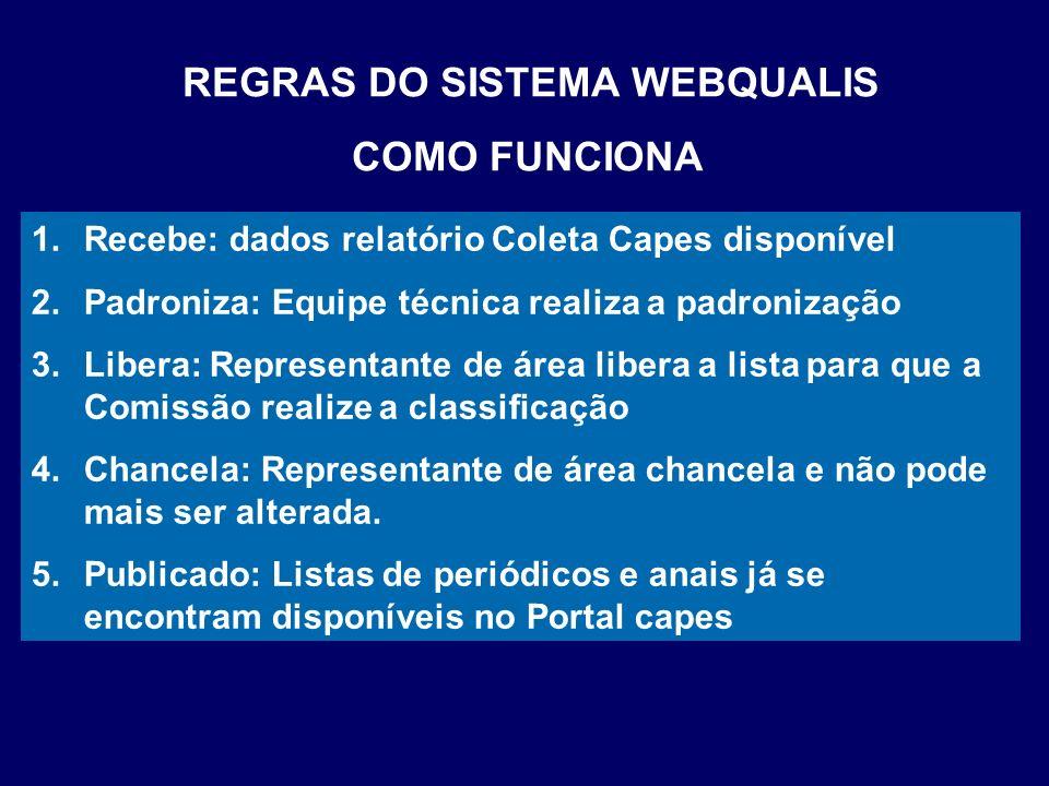 REGRAS DO SISTEMA WEBQUALIS COMO FUNCIONA
