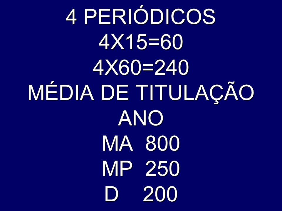 4 PERIÓDICOS 4X15=60 4X60=240 MÉDIA DE TITULAÇÃO ANO MA 800 MP 250 D 200
