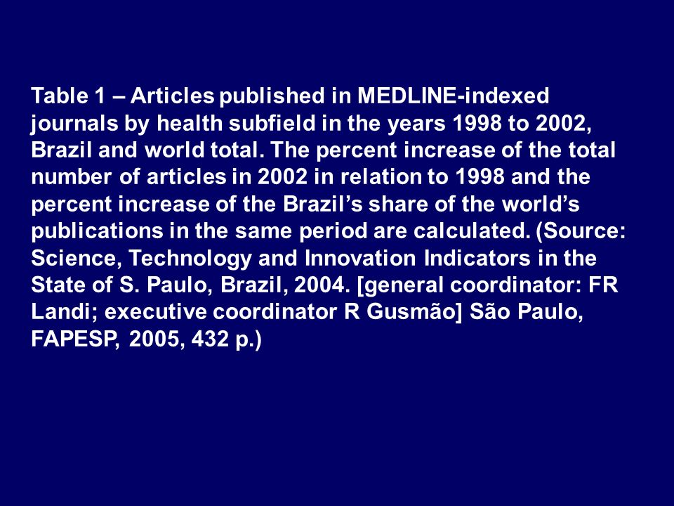 Table 1 – Articles published in MEDLINE-indexed journals by health subfield in the years 1998 to 2002, Brazil and world total.