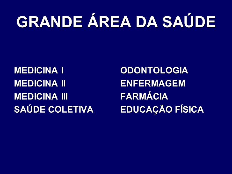 GRANDE ÁREA DA SAÚDE MEDICINA I MEDICINA II MEDICINA III