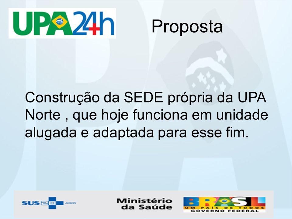 Proposta Construção da SEDE própria da UPA Norte , que hoje funciona em unidade alugada e adaptada para esse fim.