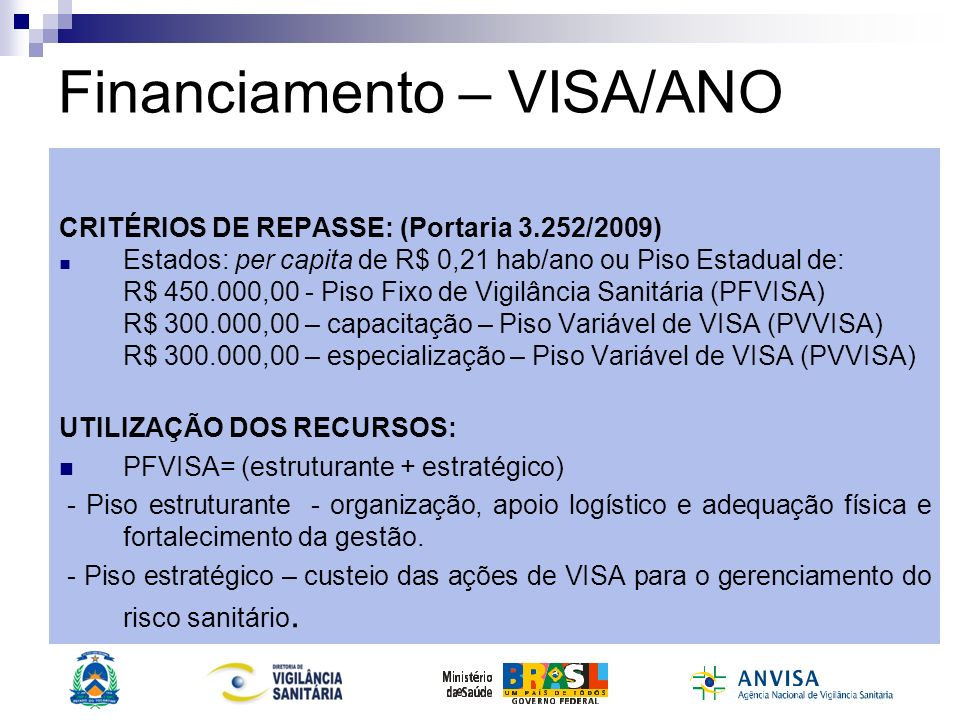 Financiamento – VISA/ANO