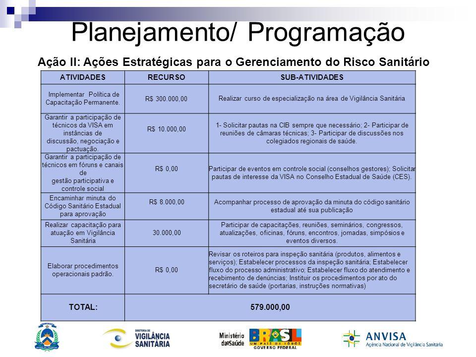 Planejamento/ Programação