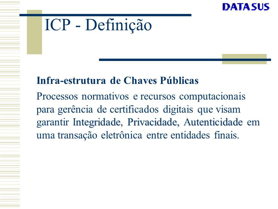 ICP - Definição Infra-estrutura de Chaves Públicas