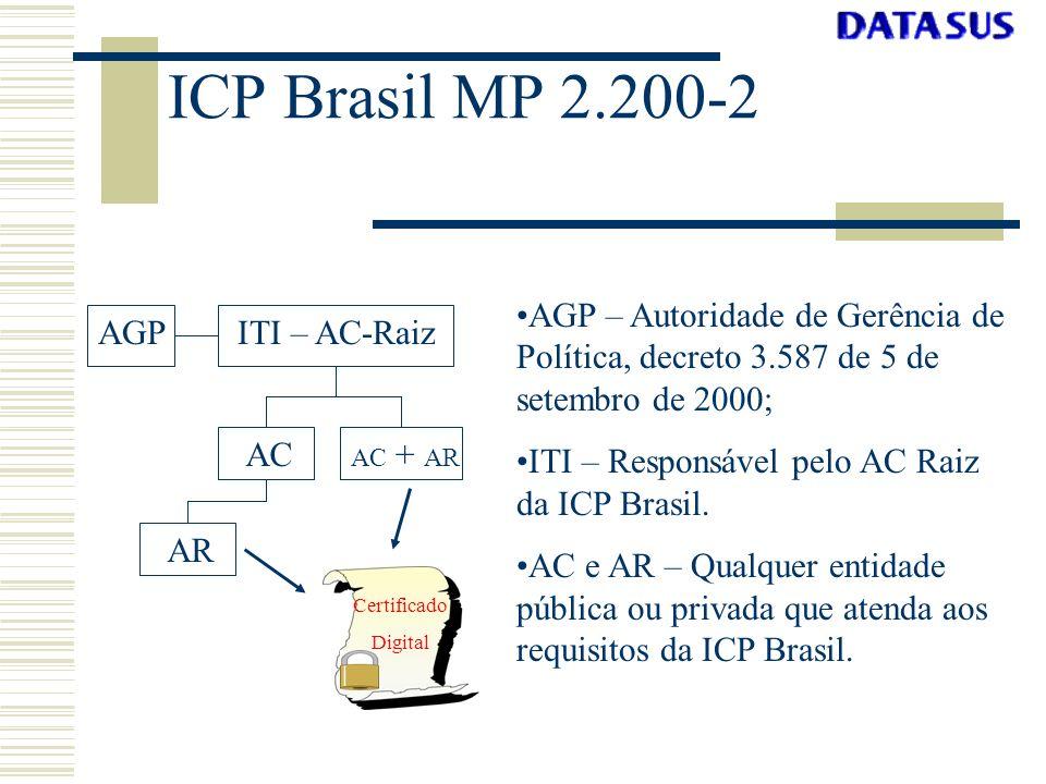 ICP Brasil MP 2.200-2 AGP – Autoridade de Gerência de Política, decreto 3.587 de 5 de setembro de 2000;