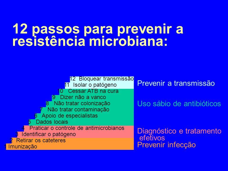 12 passos para prevenir a resistência microbiana: