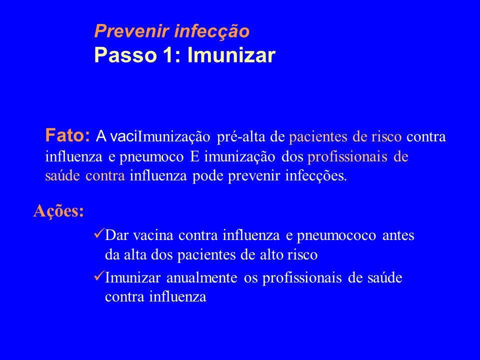 Passo 1: Imunizar Prevenir infecção