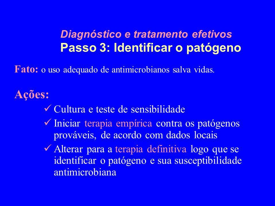 Diagnóstico e tratamento efetivos Passo 3: Identificar o patógeno
