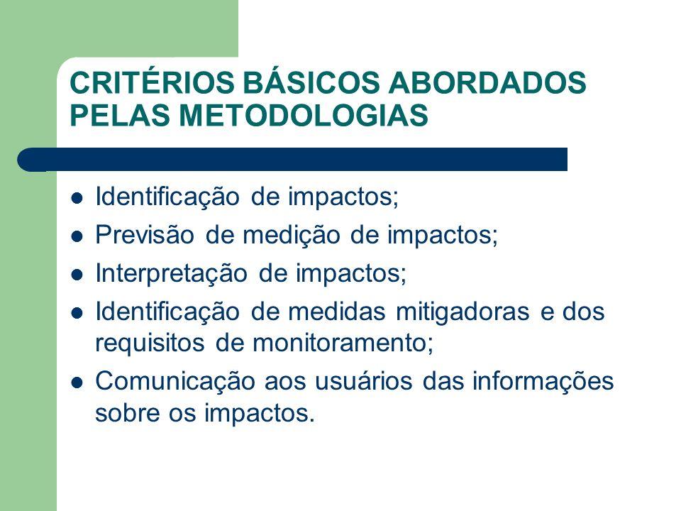 CRITÉRIOS BÁSICOS ABORDADOS PELAS METODOLOGIAS