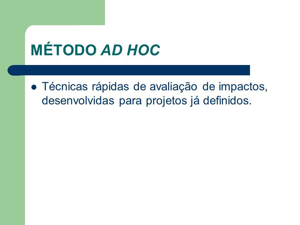 MÉTODO AD HOC Técnicas rápidas de avaliação de impactos, desenvolvidas para projetos já definidos.