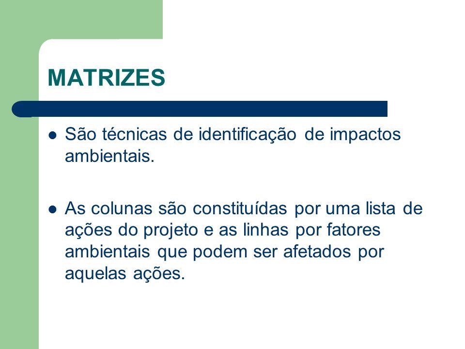 MATRIZES São técnicas de identificação de impactos ambientais.