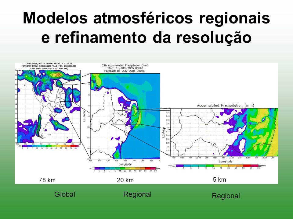 Modelos atmosféricos regionais e refinamento da resolução