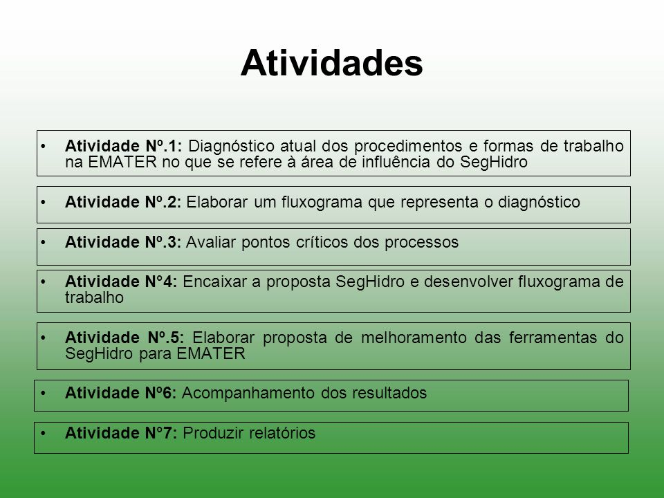 Atividades Atividade Nº.1: Diagnóstico atual dos procedimentos e formas de trabalho na EMATER no que se refere à área de influência do SegHidro.