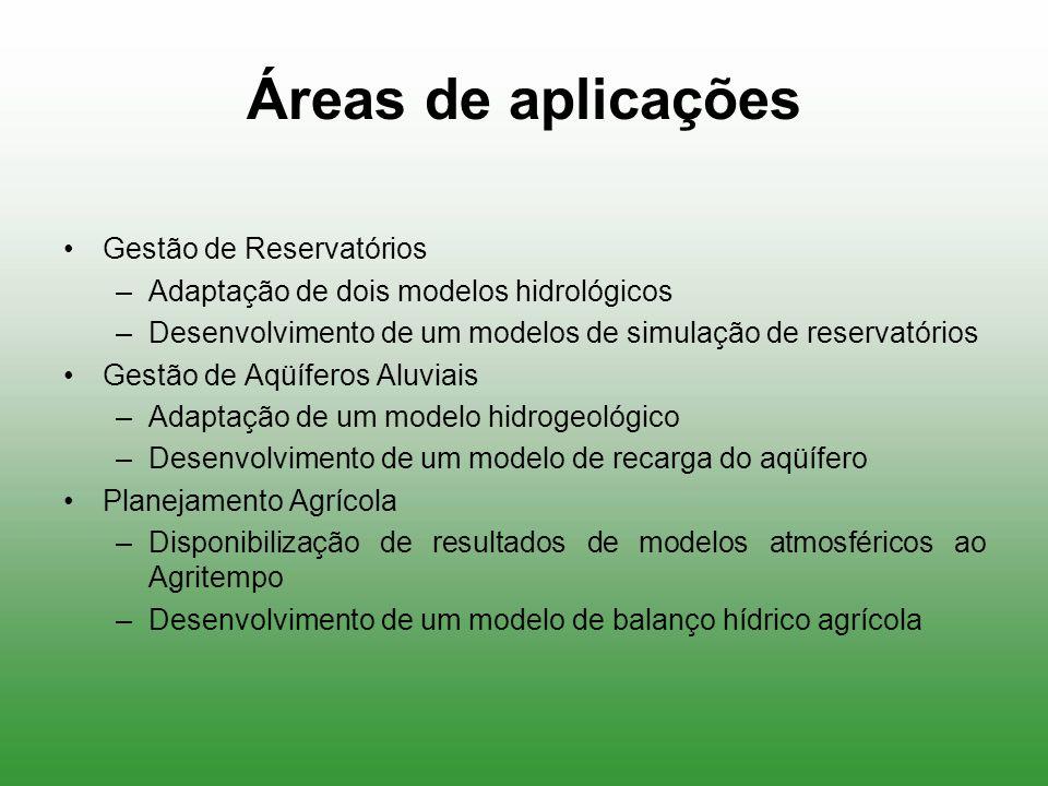 Áreas de aplicações Gestão de Reservatórios