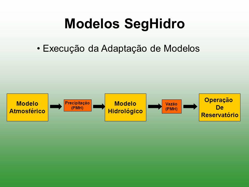 Modelos SegHidro Execução da Adaptação de Modelos Modelo Atmosférico
