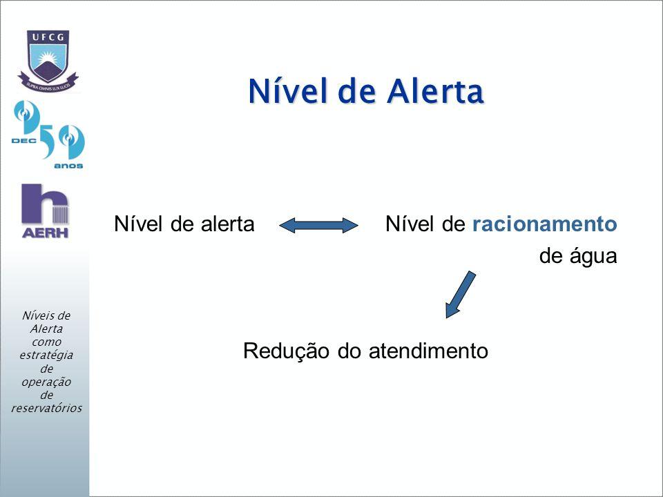 Nível de Alerta Nível de alerta Nível de racionamento de água