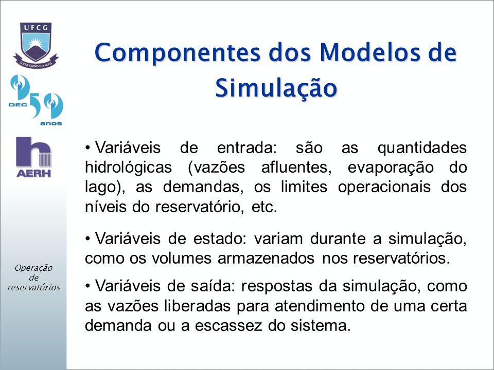 Componentes dos Modelos de Simulação