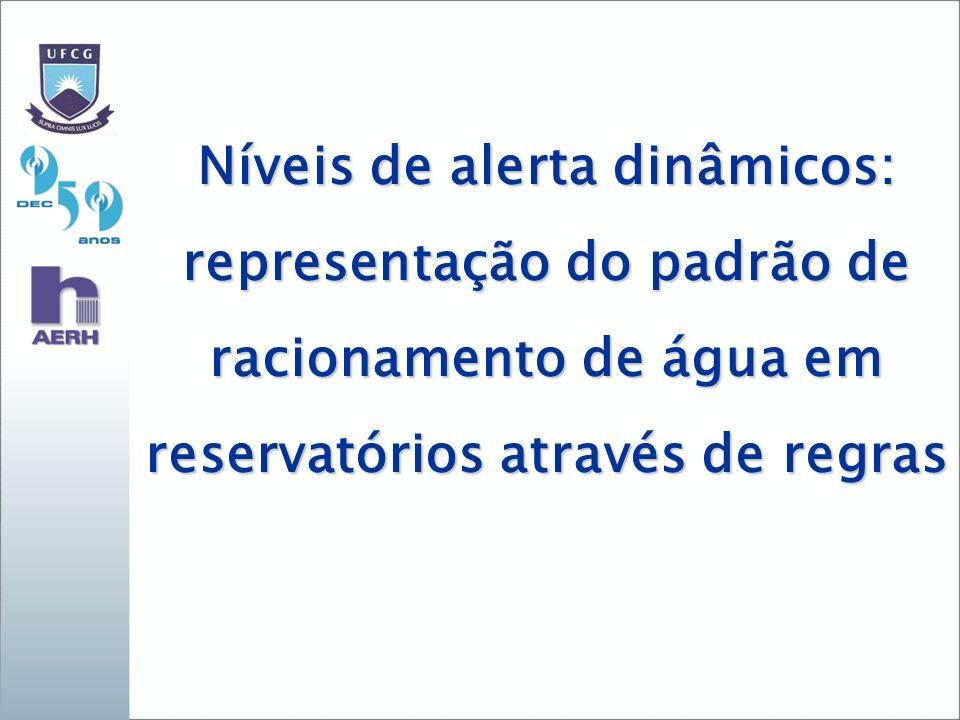 Níveis de alerta dinâmicos: representação do padrão de