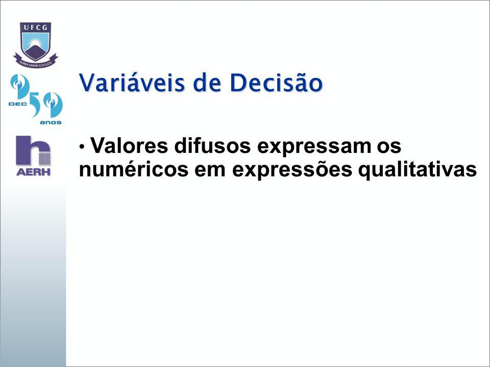 Variáveis de Decisão Valores difusos expressam os numéricos em expressões qualitativas