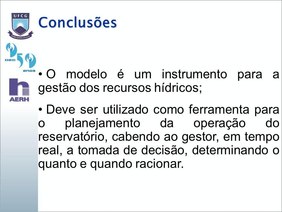 Conclusões O modelo é um instrumento para a gestão dos recursos hídricos;