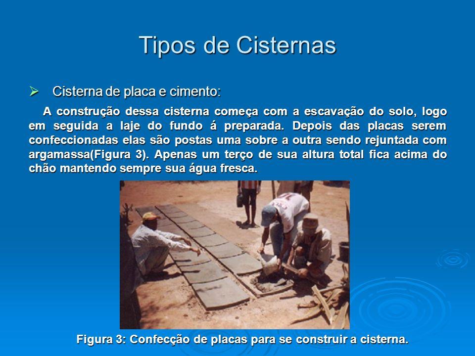 Tipos de Cisternas Cisterna de placa e cimento: