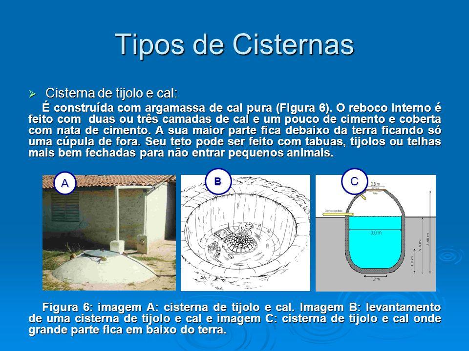Tipos de Cisternas Cisterna de tijolo e cal: