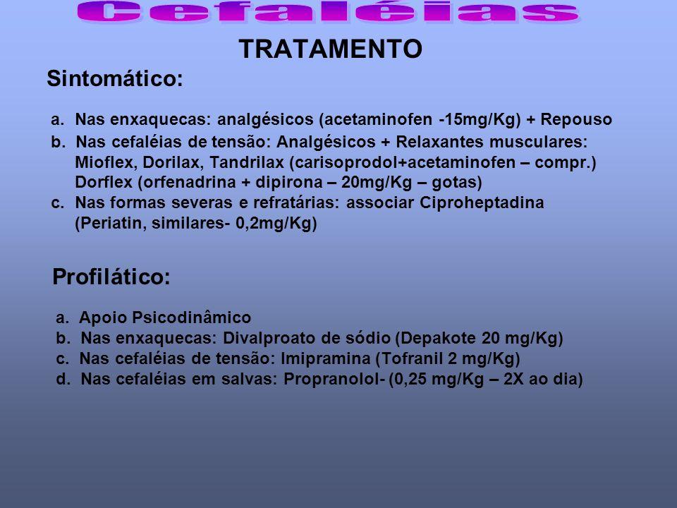 Cefaléias TRATAMENTO Sintomático: Profilático: