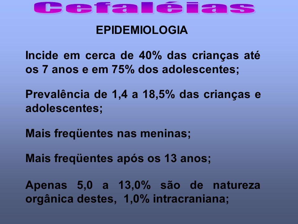 Cefaléias EPIDEMIOLOGIA