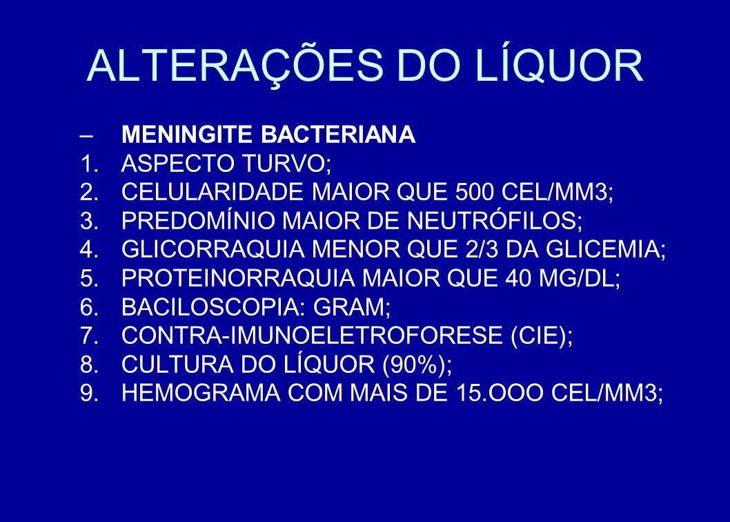 ALTERAÇÕES DO LÍQUOR MENINGITE BACTERIANA ASPECTO TURVO;