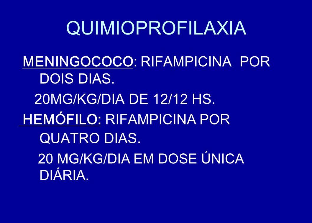 QUIMIOPROFILAXIA 20MG/KG/DIA DE 12/12 HS.