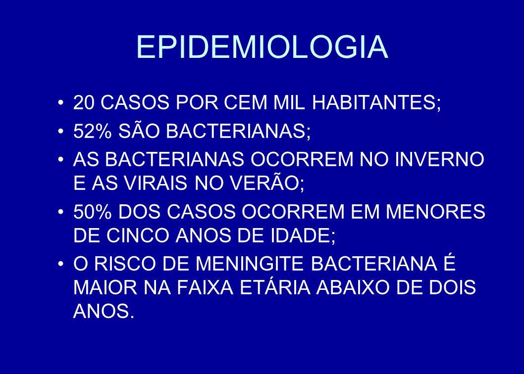 EPIDEMIOLOGIA 20 CASOS POR CEM MIL HABITANTES; 52% SÃO BACTERIANAS;