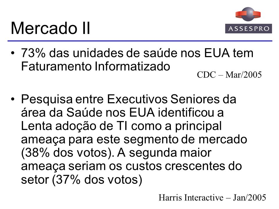 Mercado II 73% das unidades de saúde nos EUA tem Faturamento Informatizado.