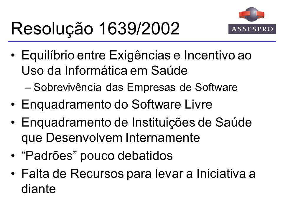 Resolução 1639/2002 Equilíbrio entre Exigências e Incentivo ao Uso da Informática em Saúde. Sobrevivência das Empresas de Software.