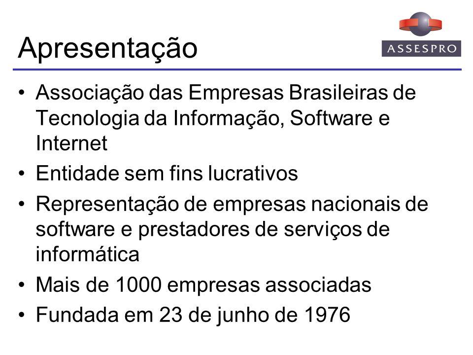 Apresentação Associação das Empresas Brasileiras de Tecnologia da Informação, Software e Internet. Entidade sem fins lucrativos.