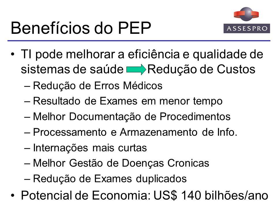 Benefícios do PEP TI pode melhorar a eficiência e qualidade de sistemas de saúde Redução de Custos.