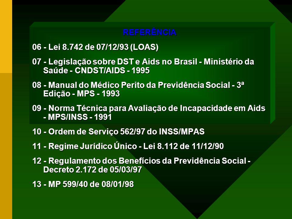 REFERÊNCIA 06 - Lei 8.742 de 07/12/93 (LOAS) 07 - Legislação sobre DST e Aids no Brasil - Ministério da Saúde - CNDST/AIDS - 1995.