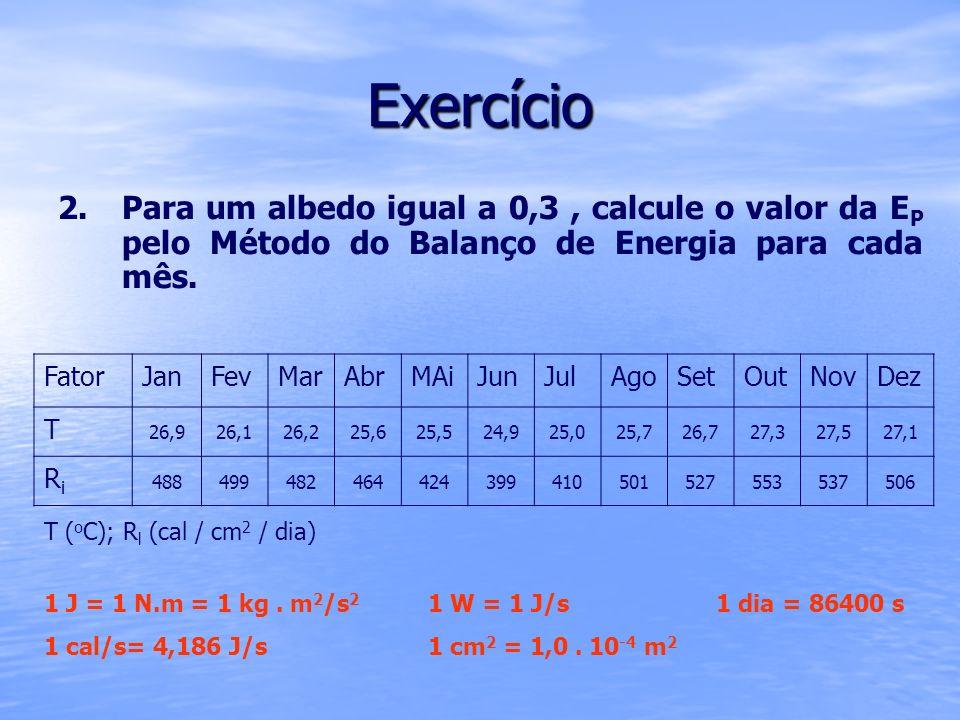 Exercício Para um albedo igual a 0,3 , calcule o valor da EP pelo Método do Balanço de Energia para cada mês.