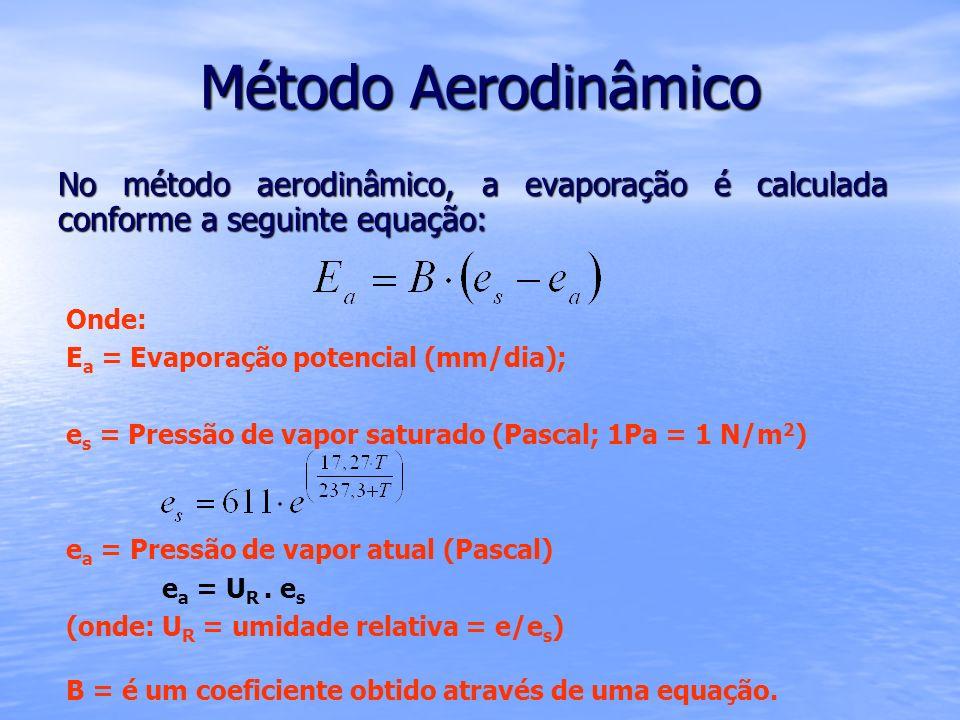 Método Aerodinâmico No método aerodinâmico, a evaporação é calculada conforme a seguinte equação: Onde: