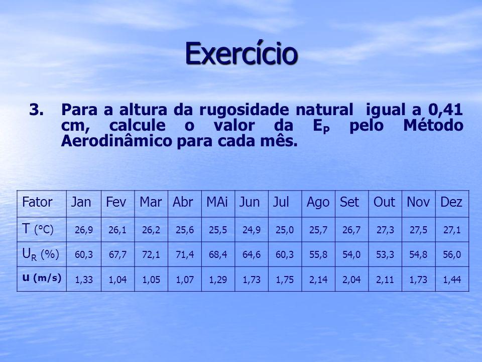 Exercício Para a altura da rugosidade natural igual a 0,41 cm, calcule o valor da EP pelo Método Aerodinâmico para cada mês.