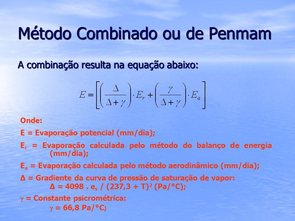 Método Combinado ou de Penmam