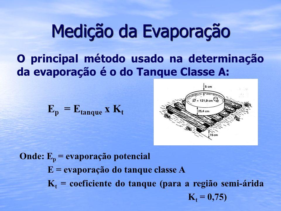 Medição da Evaporação O principal método usado na determinação da evaporação é o do Tanque Classe A: