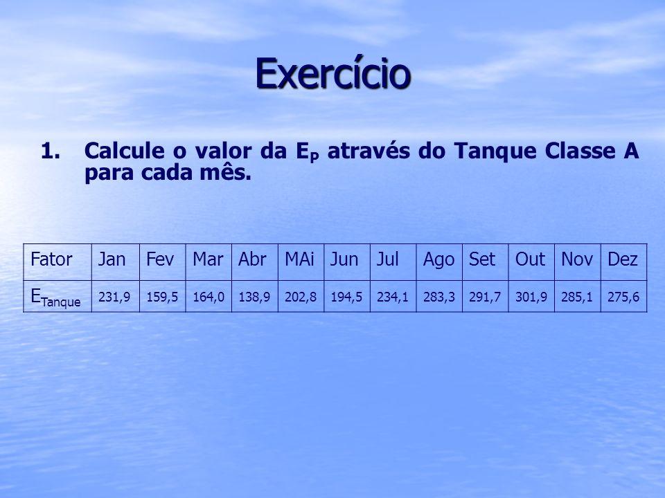 Exercício Calcule o valor da EP através do Tanque Classe A para cada mês. Fator. Jan. Fev. Mar.