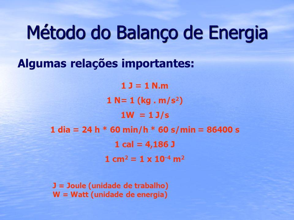 Método do Balanço de Energia