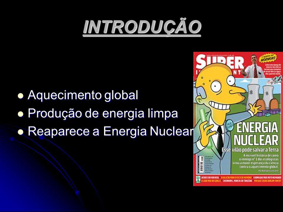 INTRODUÇÃO Aquecimento global Produção de energia limpa
