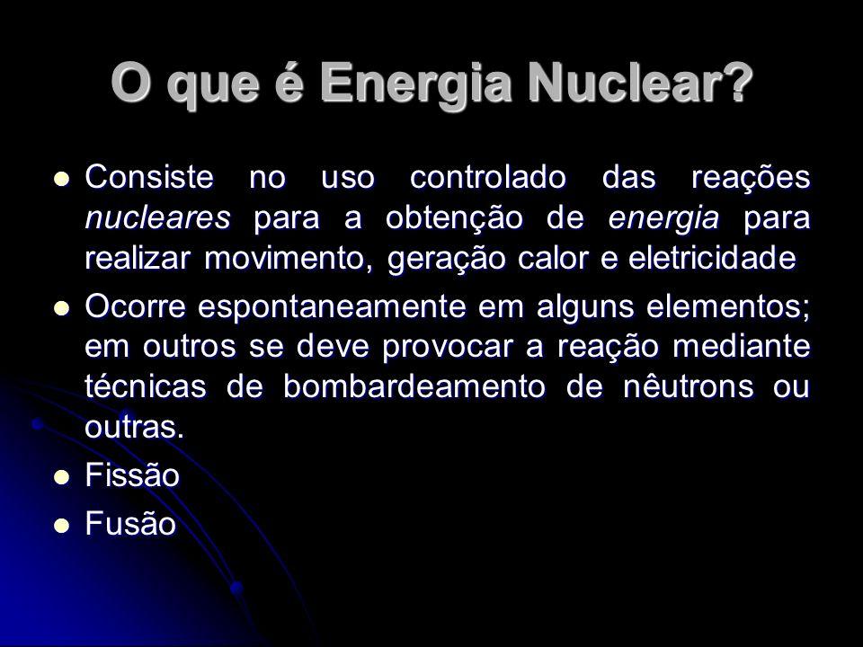 O que é Energia Nuclear