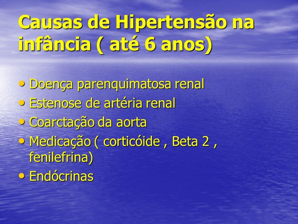 Causas de Hipertensão na infância ( até 6 anos)
