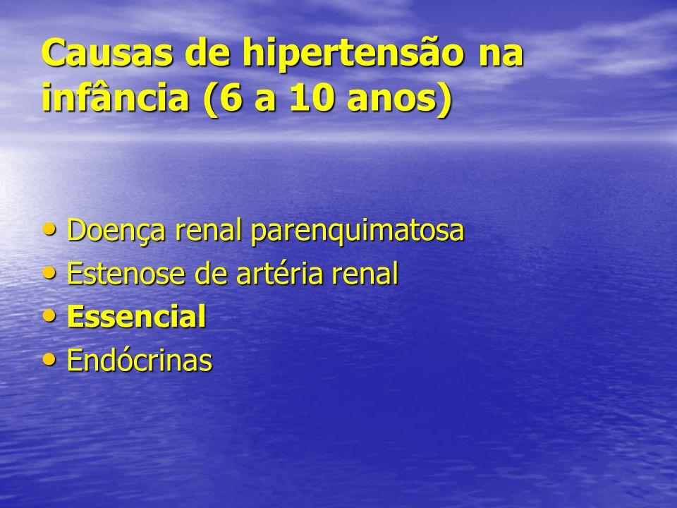 Causas de hipertensão na infância (6 a 10 anos)