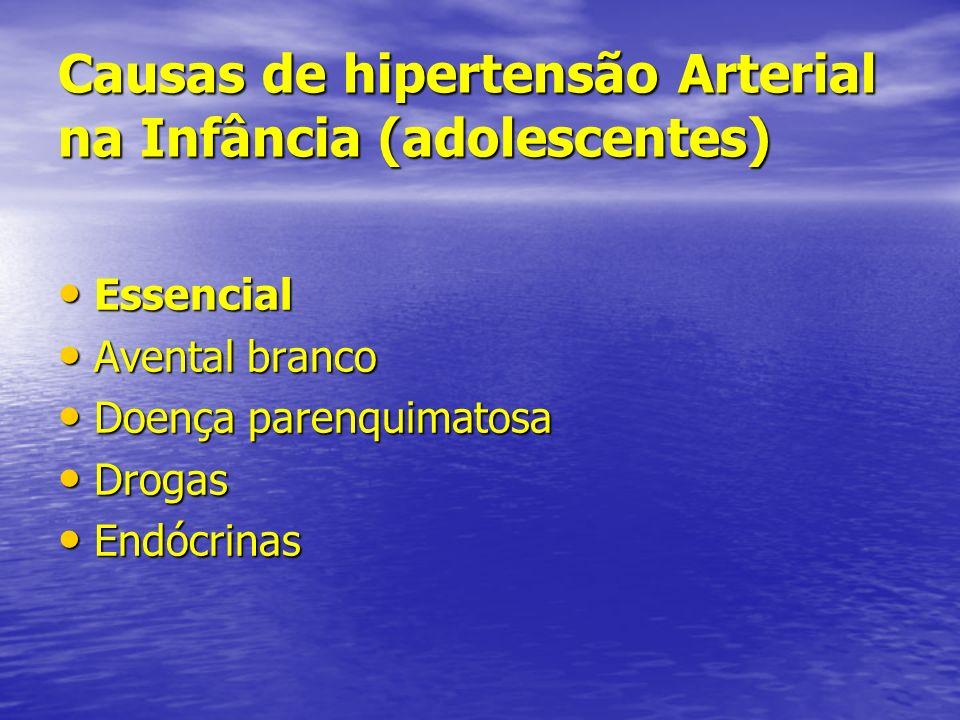 Causas de hipertensão Arterial na Infância (adolescentes)